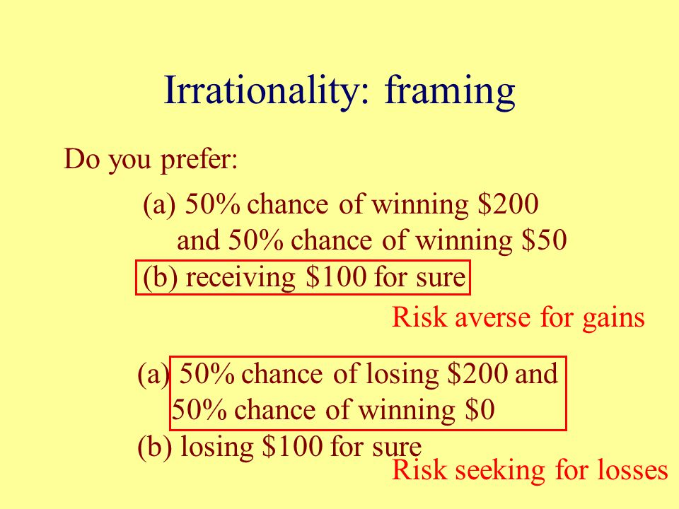 Irrationality: framing Do you prefer: (a) 50% chance of winning $200 and 50% chance of winning $50 (b) receiving $100 for sure (a) 50% chance of losing $200 and 50% chance of winning $0 (b) losing $100 for sure Risk averse for gains Risk seeking for losses