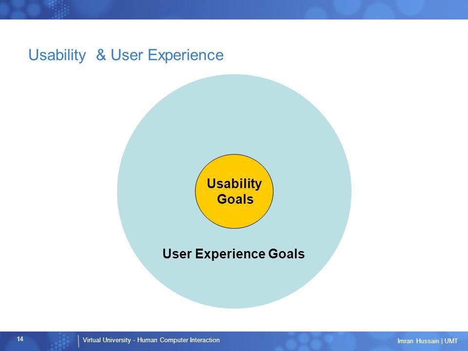 Virtual University - Human Computer Interaction 14 Imran Hussain | UMT Usability & User Experience User Experience Goals Usability Goals
