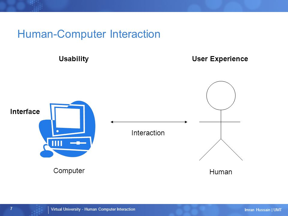 Virtual University - Human Computer Interaction 7 Imran Hussain | UMT Human-Computer Interaction Human Computer Interaction User ExperienceUsability Interface