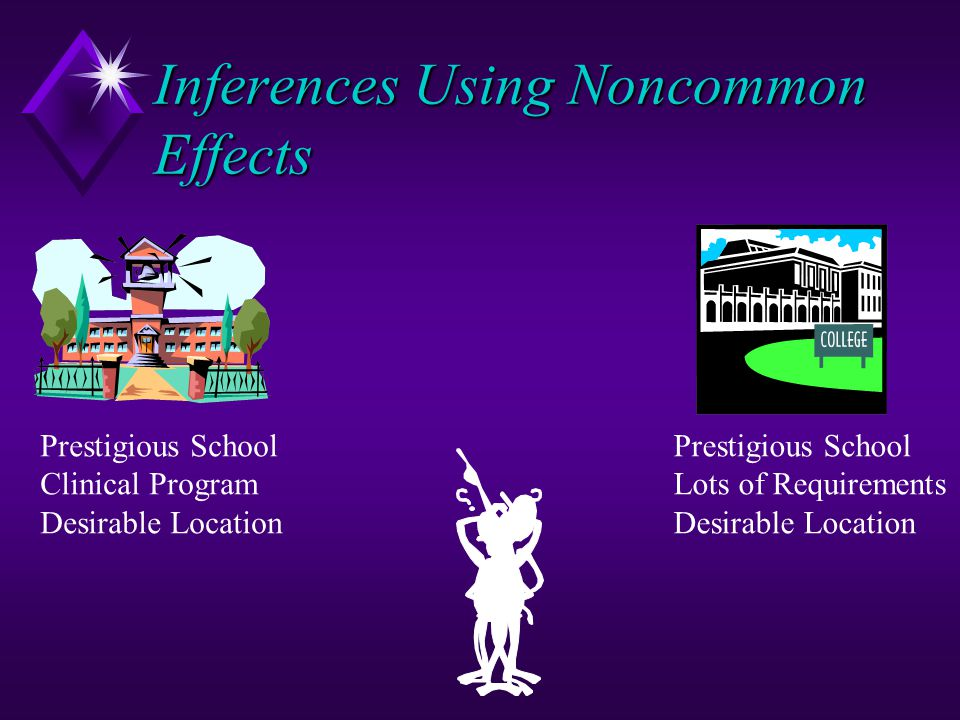 Inferences Using Noncommon Effects Prestigious School Clinical Program Desirable Location Prestigious School Lots of Requirements Desirable Location