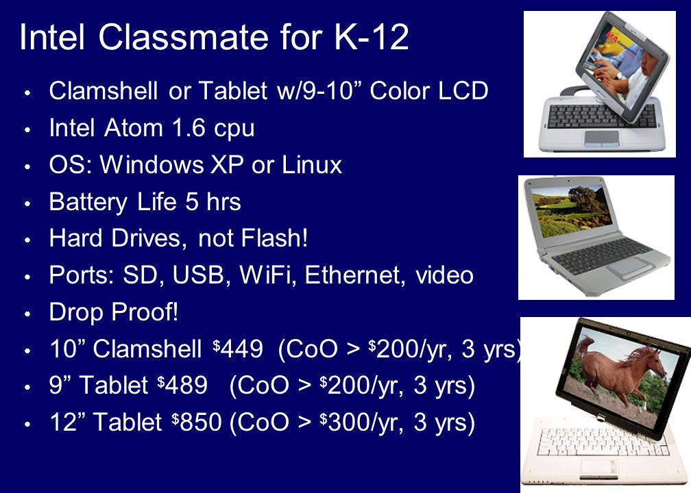 StudentMate $ 299, a Complete K-6 Learning Solution.