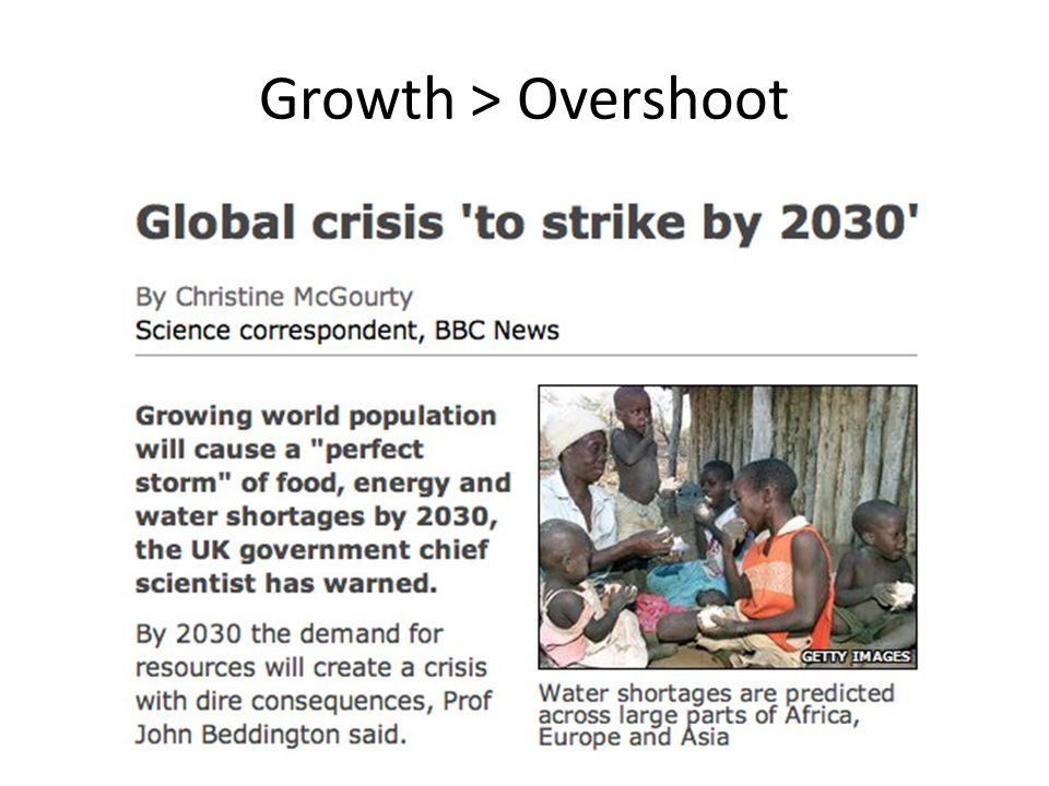Growth > Overshoot