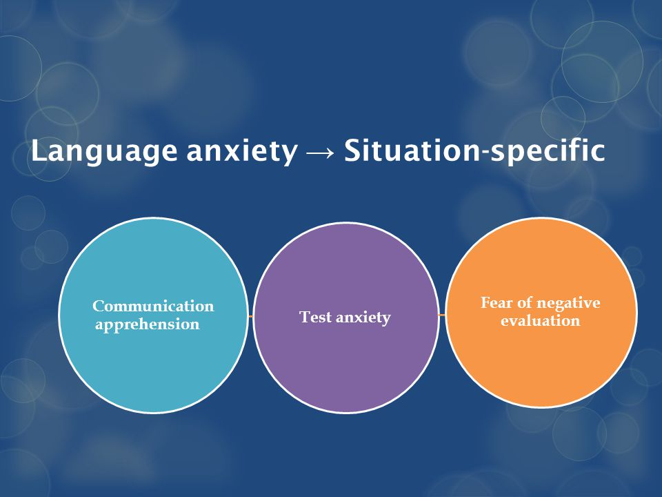 Language anxiety → Situation-specific Test anxiety Communication apprehension Fear of negative evaluation