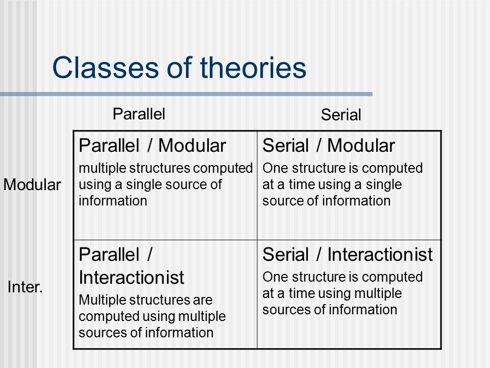 Classes of theories Parallel / Modular multiple structures computed using a single source of information Serial / Modular One structure is computed at a time using a single source of information Parallel / Interactionist Multiple structures are computed using multiple sources of information Serial / Interactionist One structure is computed at a time using multiple sources of information Parallel Serial Modular Inter.