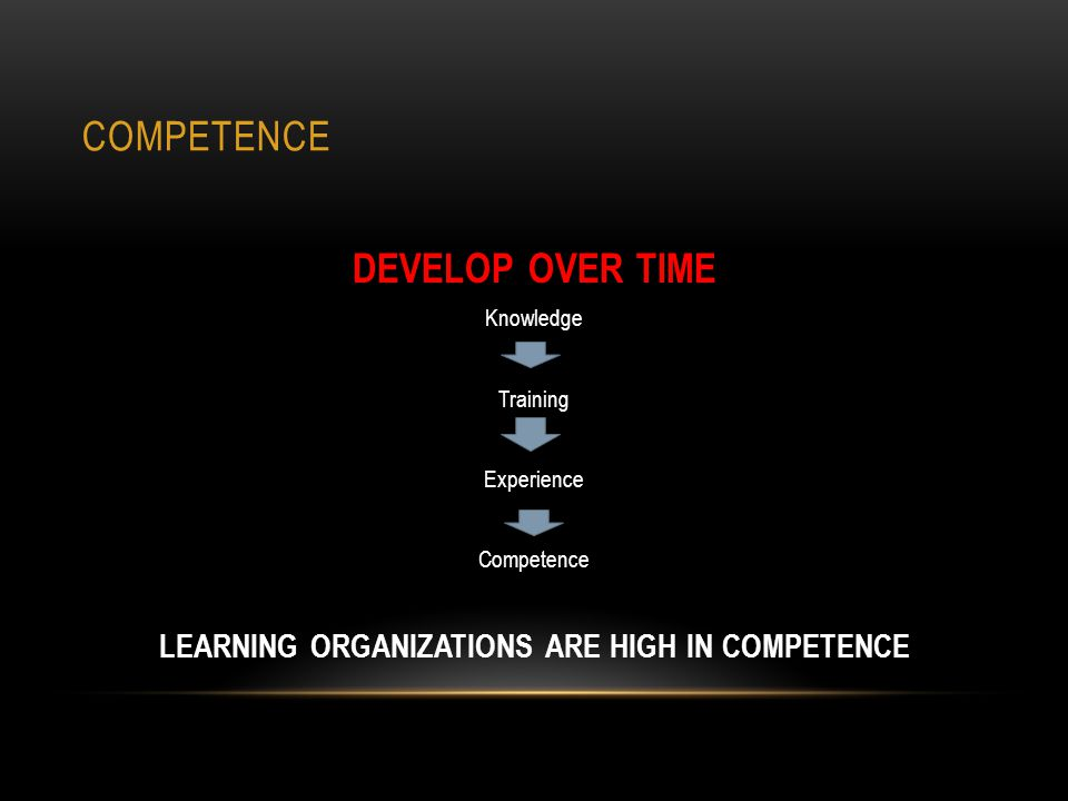 COMPETENCE DEVELOP OVER TIME Knowledge Training Experience Competence LEARNING ORGANIZATIONS ARE HIGH IN COMPETENCE