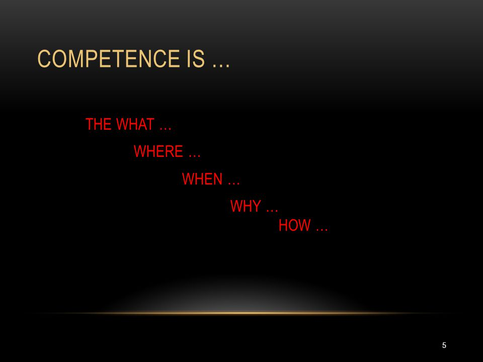 THE LEARNING MODEL 6 THE CONSCIOUS COMPETENCE LEARNING MODEL 1.UNCONSCIOUS INCOMPETENCE 2.CONSCIOUS INCOMPETENCE 3.CONSCIOUS COMPETENCE 4.UNCONSCIOUS COMPETENCE 5.COMPLACENCY