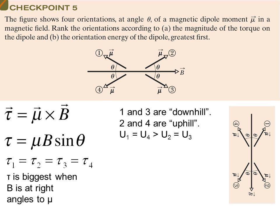 τ is biggest when B is at right angles to μ 1 and 3 are downhill .