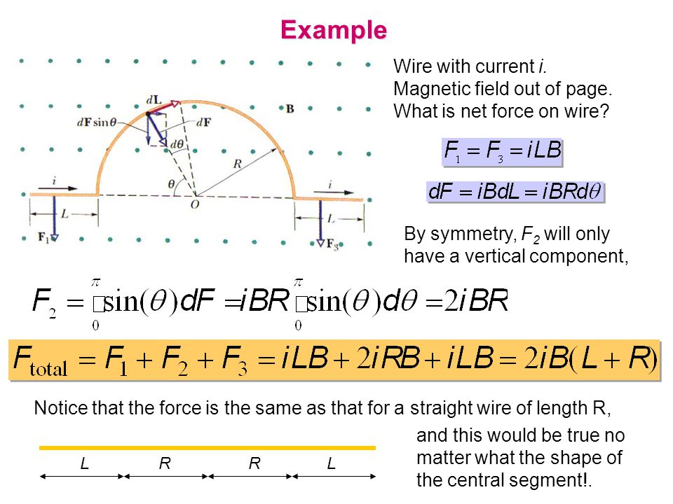 Example By symmetry, F 2 will only have a vertical component, Notice that the force is the same as that for a straight wire of length R, LLRR and this would be true no matter what the shape of the central segment!.