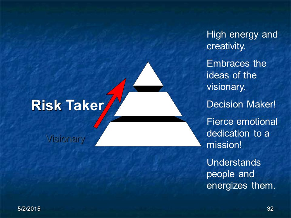 5/2/201532 Visionary Risk Risk Taker High energy and creativity.