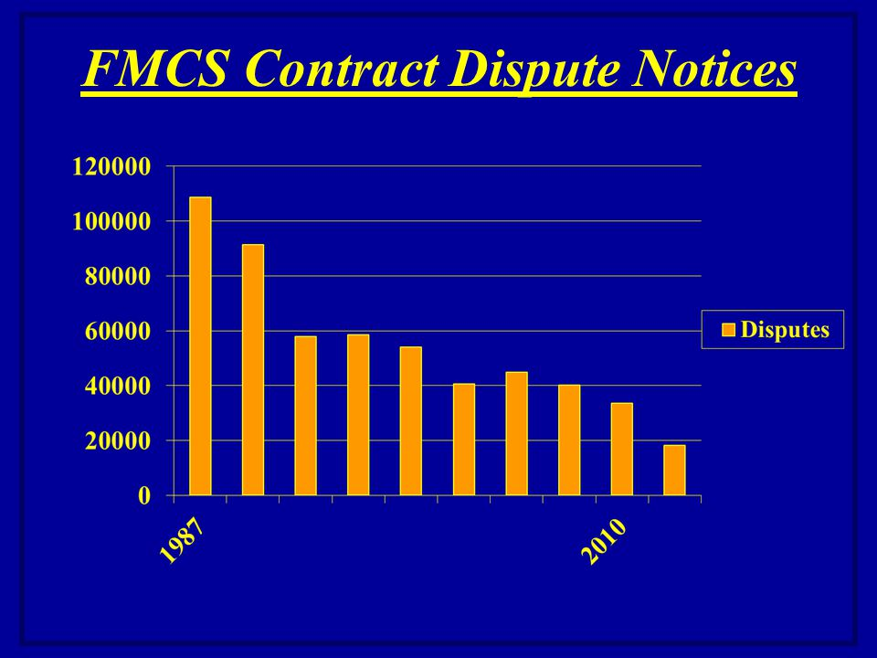 FMCS Contract Dispute Notices