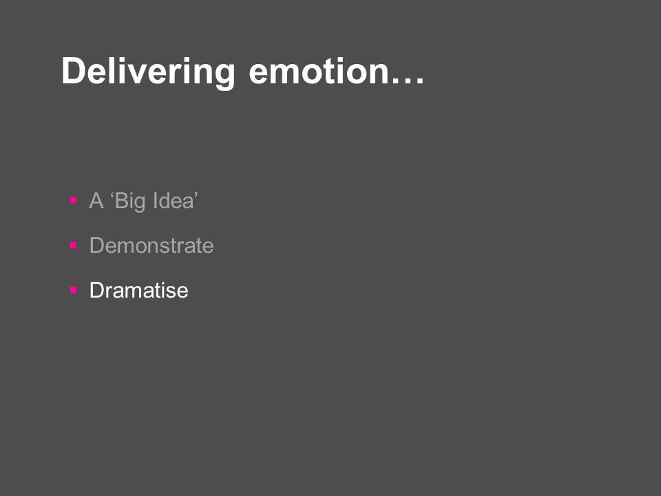 Delivering emotion…  A 'Big Idea'  Demonstrate  Dramatise
