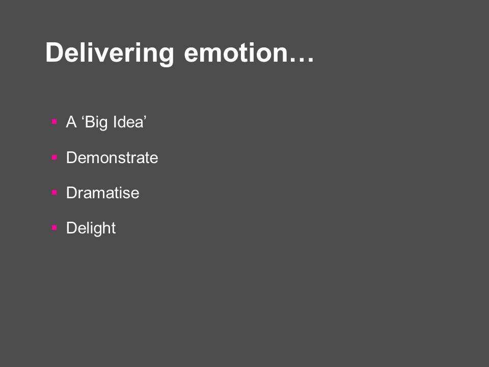 Delivering emotion…  A 'Big Idea'  Demonstrate  Dramatise  Delight