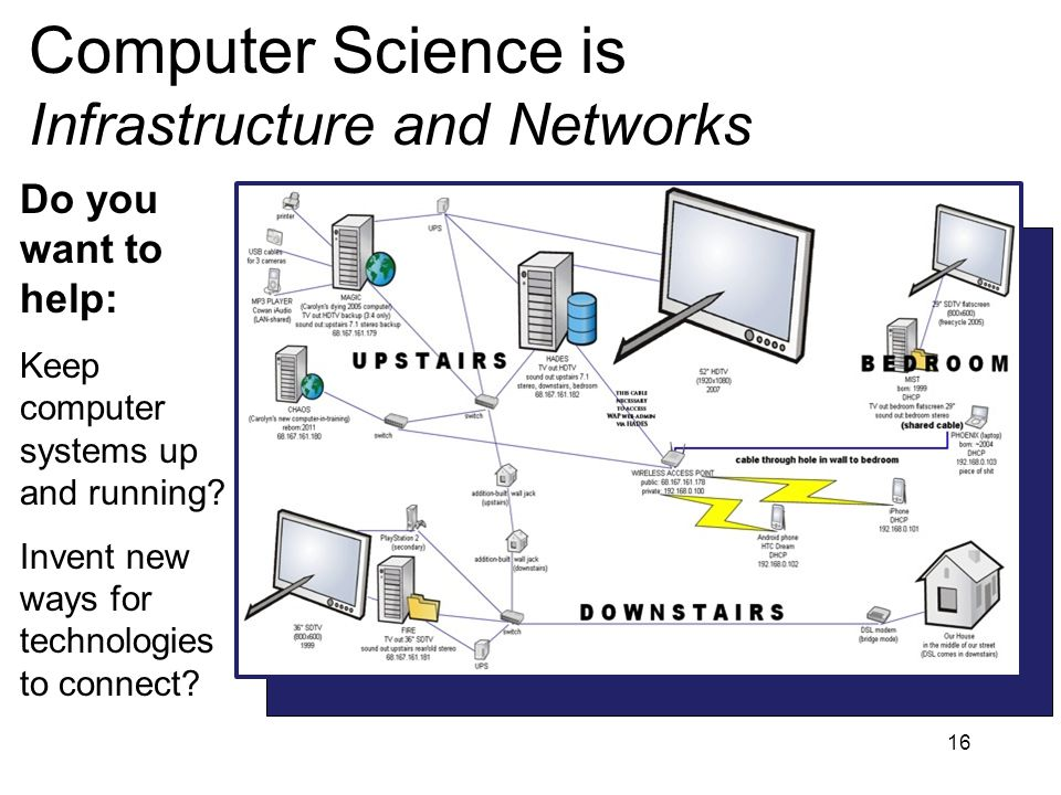 Computer Science is Infrastructure and Networks Do you want to help: Keep computer systems up and running? Invent new ways for technologies to connect