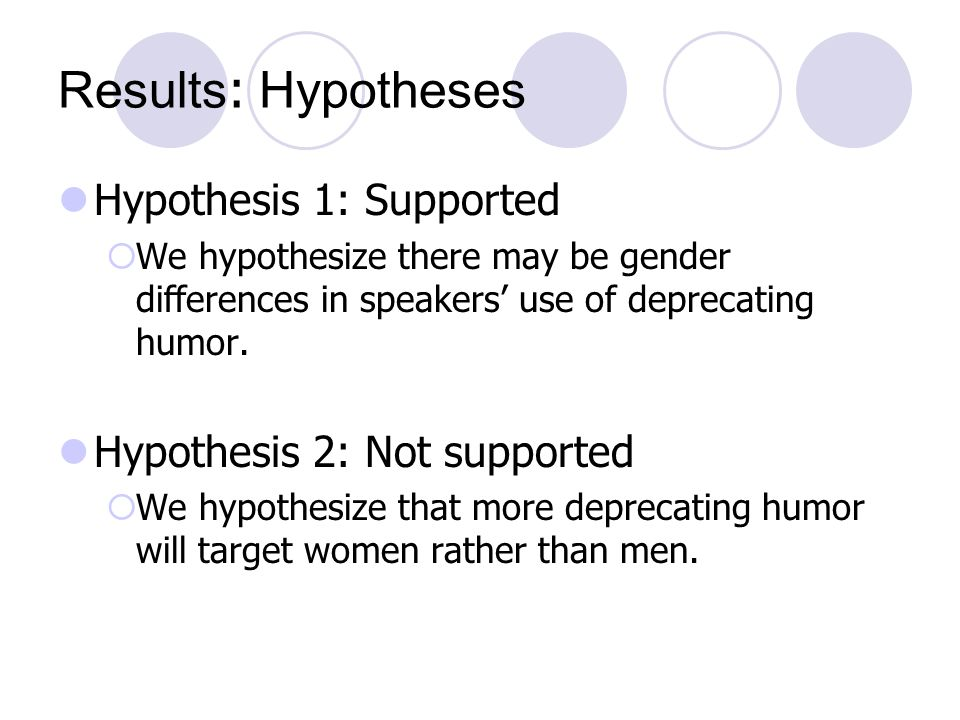 Results : Hypotheses Hypothesis 1: Supported  We hypothesize there may be gender differences in speakers' use of deprecating humor.