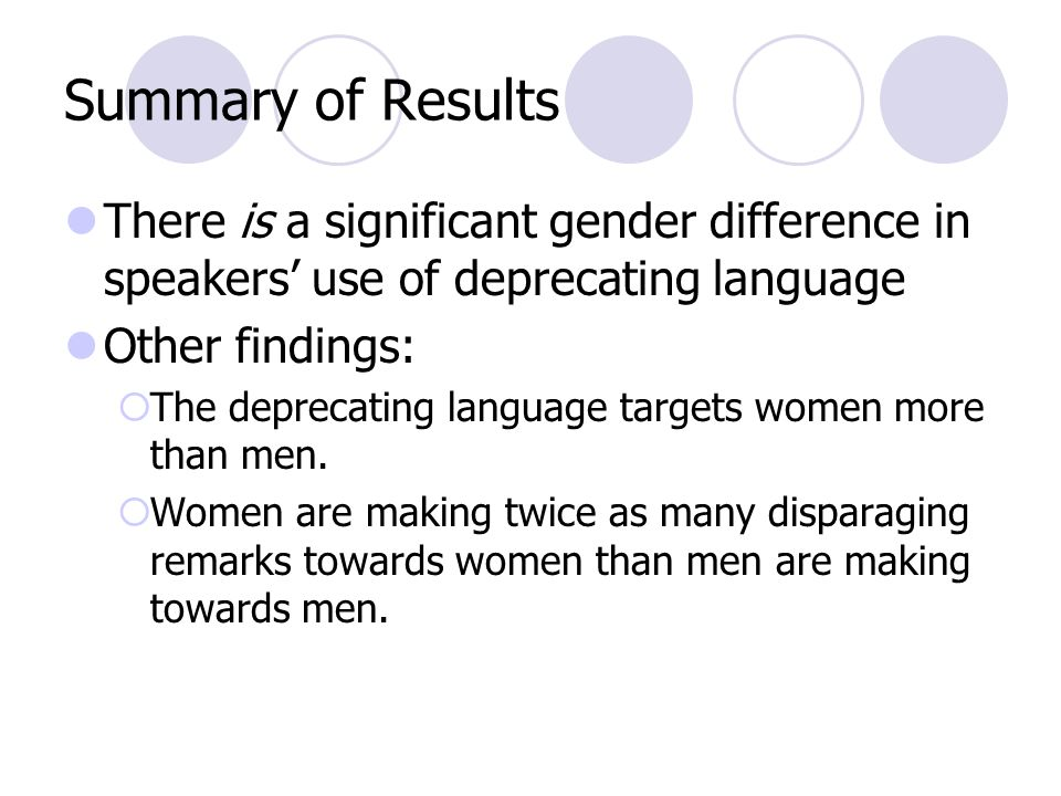 Summary of Results There is a significant gender difference in speakers' use of deprecating language Other findings:  The deprecating language targets women more than men.