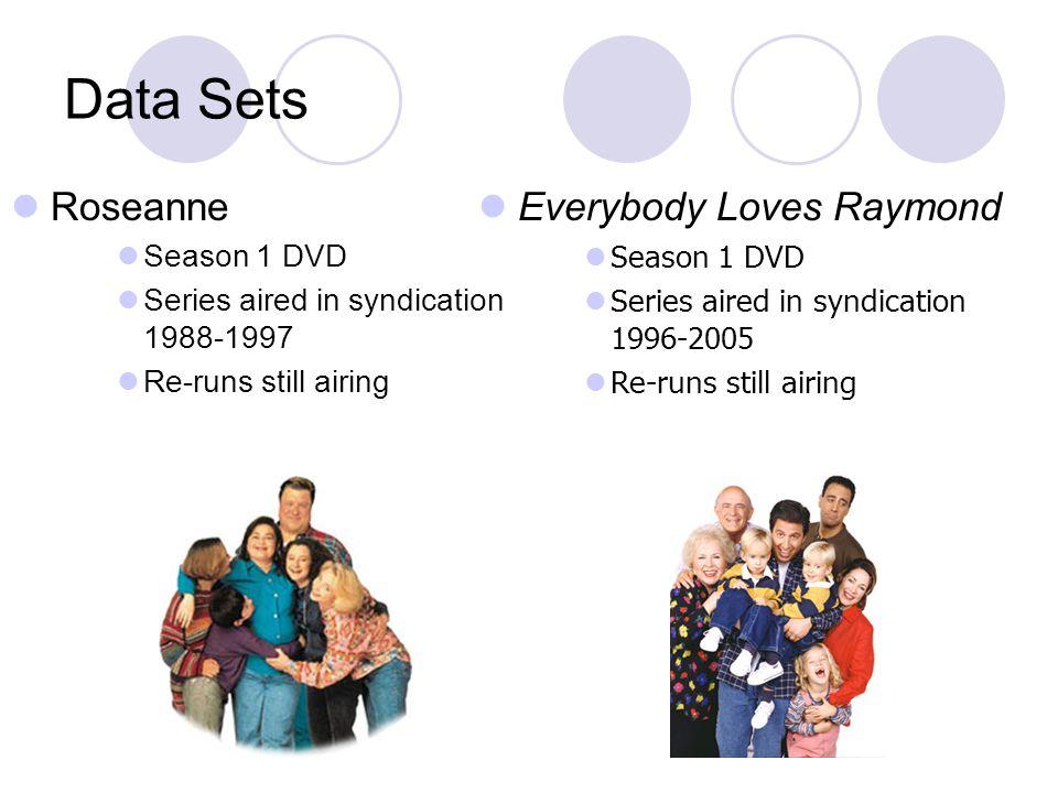 Data Sets Roseanne Season 1 DVD Series aired in syndication 1988-1997 Re-runs still airing Everybody Loves Raymond Season 1 DVD Series aired in syndication 1996-2005 Re-runs still airing