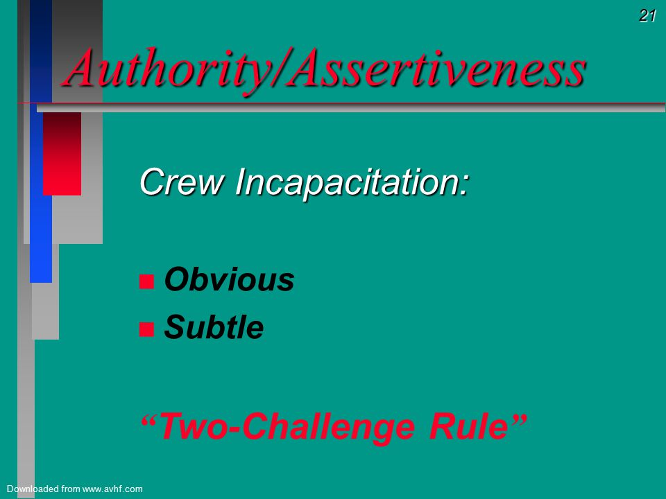 21 Downloaded from www.avhf.com Authority/Assertiveness Crew Incapacitation: n n Obvious n n Subtle Two-Challenge Rule