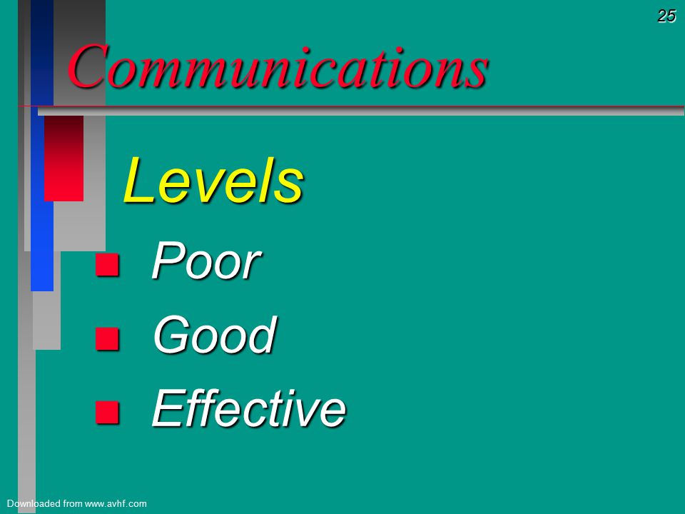 25 Downloaded from www.avhf.com Communications Levels Levels n Poor n Good n Effective