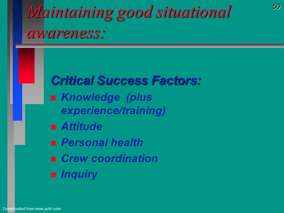 50 Downloaded from www.avhf.com Maintaining good situational awareness: Critical Success Factors: n n Knowledge (plus experience/training) n n Attitude n n Personal health n n Crew coordination n n Inquiry