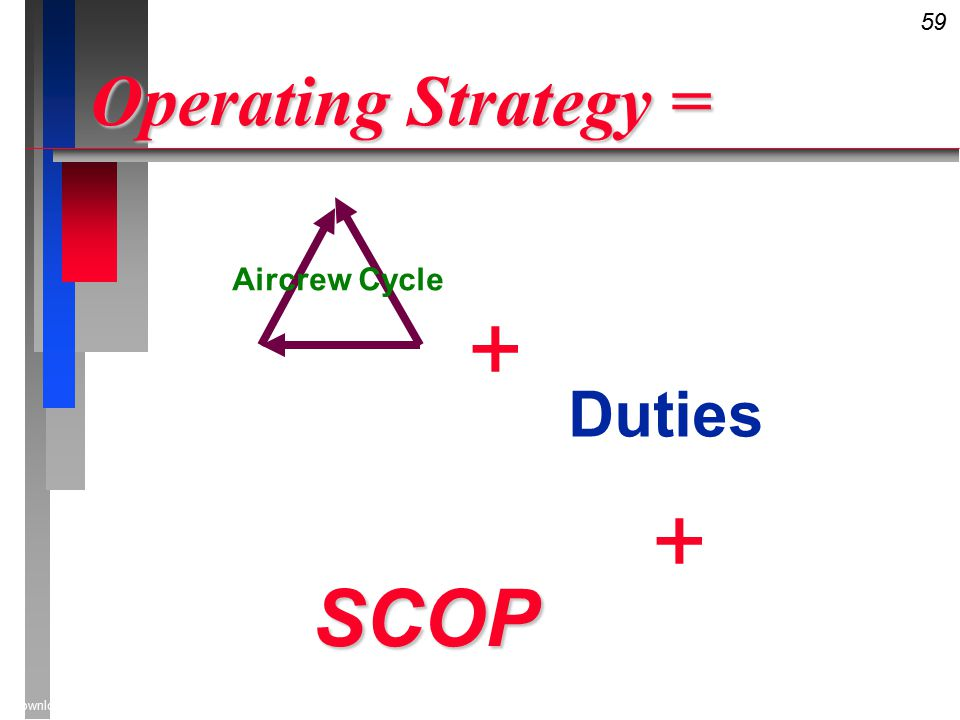59 Downloaded from www.avhf.com Operating Strategy = + Duties + SCOP Aircrew Cycle
