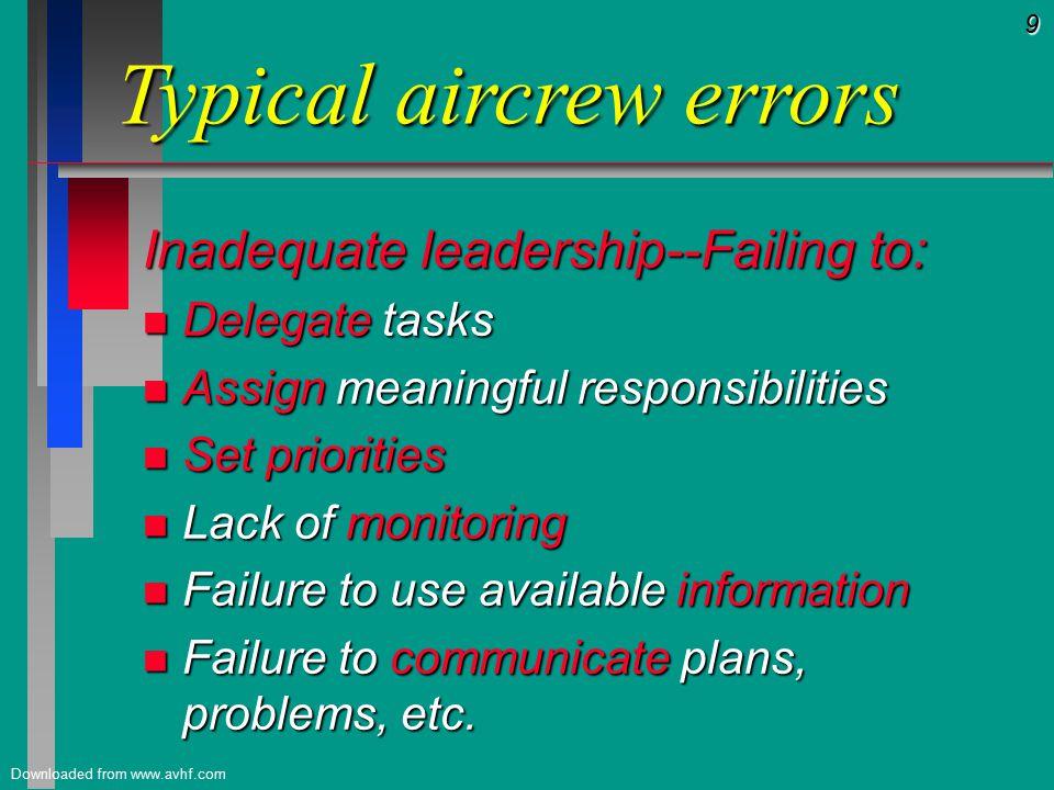 50 Downloaded from www.avhf.com Maintaining good situational awareness: Critical Success Factors: n n Knowledge (plus experience/training) n n Attitude n n Personal health n n Crew coordination n n Inquiry