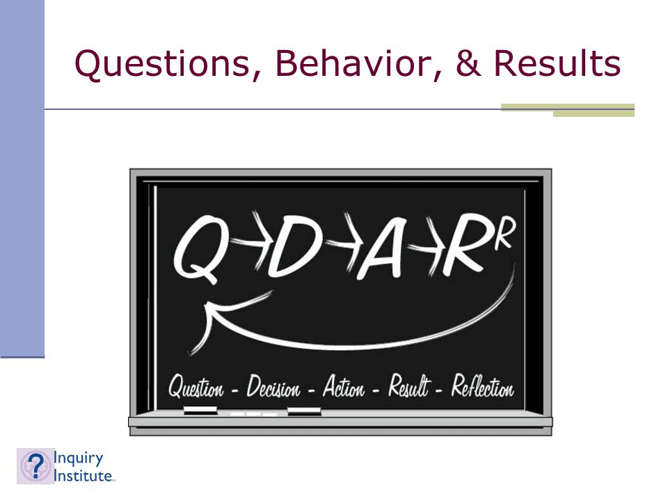 Questions, Behavior, & Results