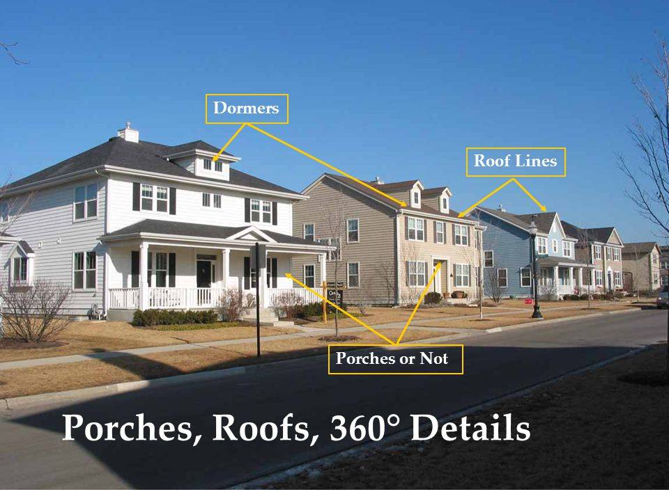 Porches, Roofs, 360° Details Porches or Not Dormers Roof Lines