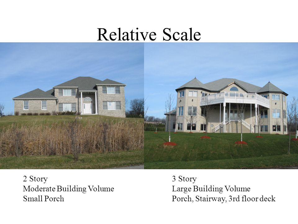 Relative Scale 2 Story3 Story Moderate Building Volume Large Building Volume Small PorchPorch, Stairway, 3rd floor deck