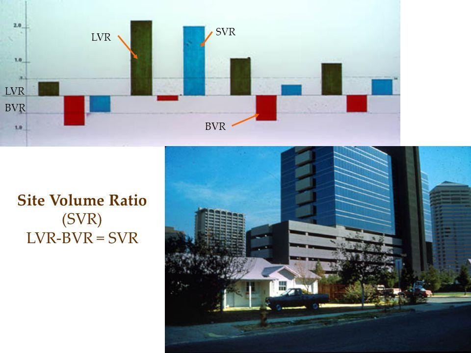LVR BVR LVR SVR BVR Site Volume Ratio (SVR) LVR-BVR = SVR