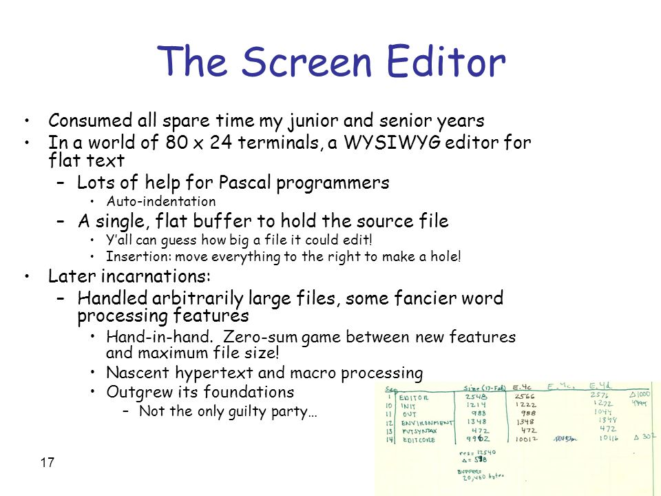 17 The Screen Editor Consumed all spare time my junior and senior years In a world of 80 x 24 terminals, a WYSIWYG editor for flat text –Lots of help for Pascal programmers Auto-indentation –A single, flat buffer to hold the source file Y'all can guess how big a file it could edit.