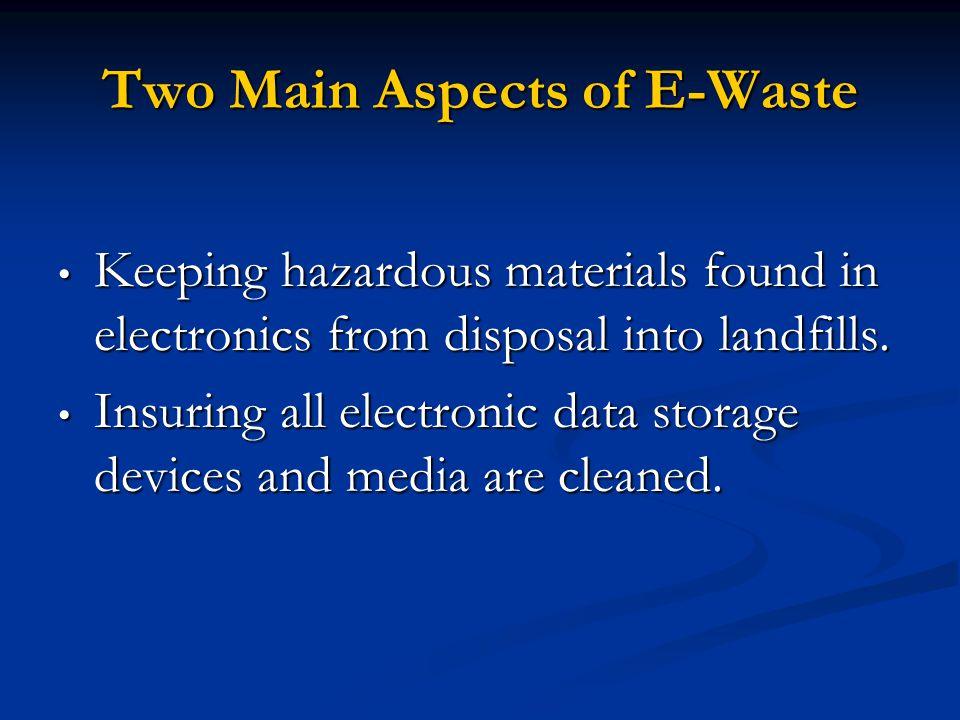 Hazardous Materials Inside a PC