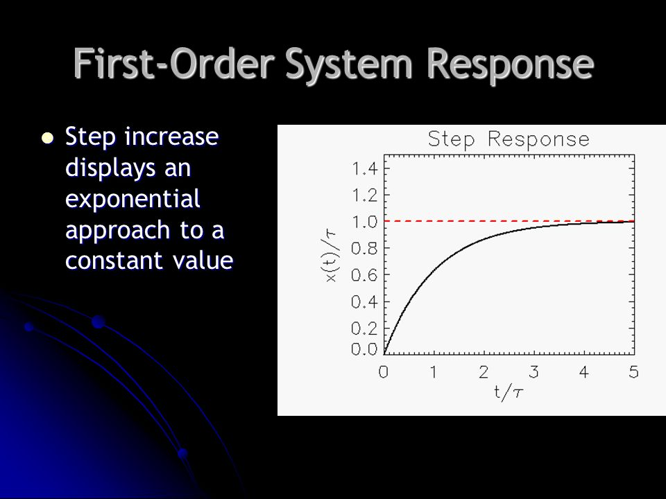 First-Order System Response Step increase displays an exponential approach to a constant value Step increase displays an exponential approach to a constant value