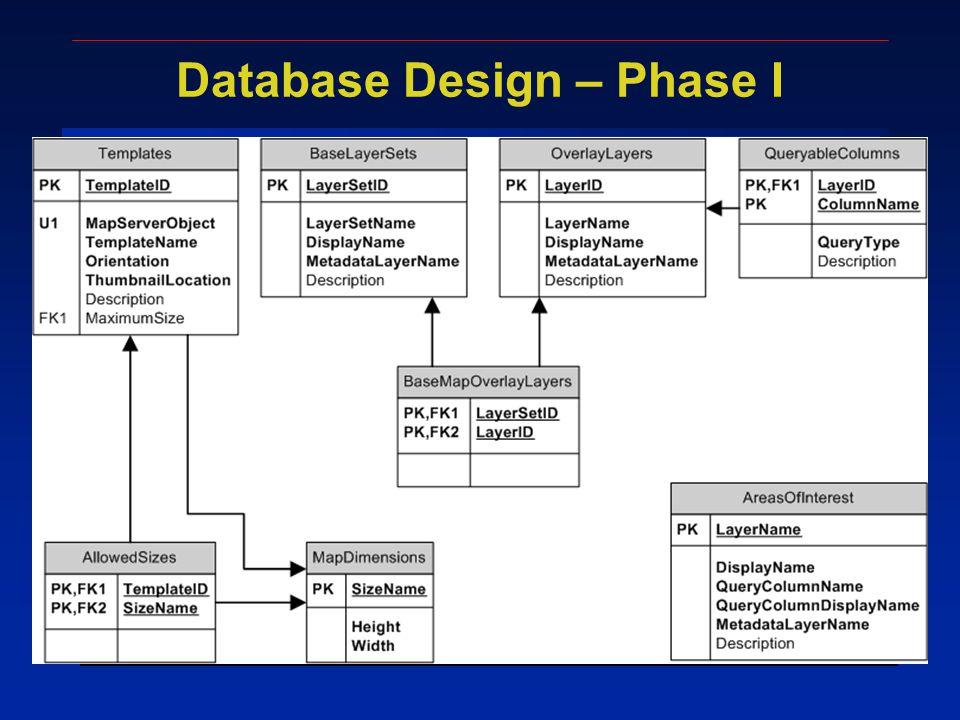Database Design – Phase I