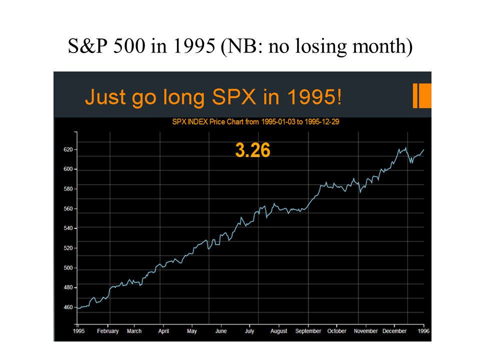 S&P 500 in 1995 (NB: no losing month)