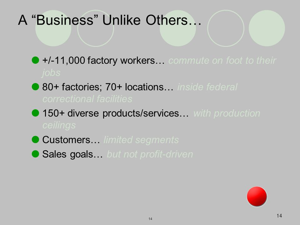 14 A Business Unlike Others…  +/-11,000 factory workers… commute on foot to their jobs  80+ factories; 70+ locations… inside federal correctional facilities  150+ diverse products/services… with production ceilings  Customers… limited segments  Sales goals… but not profit-driven