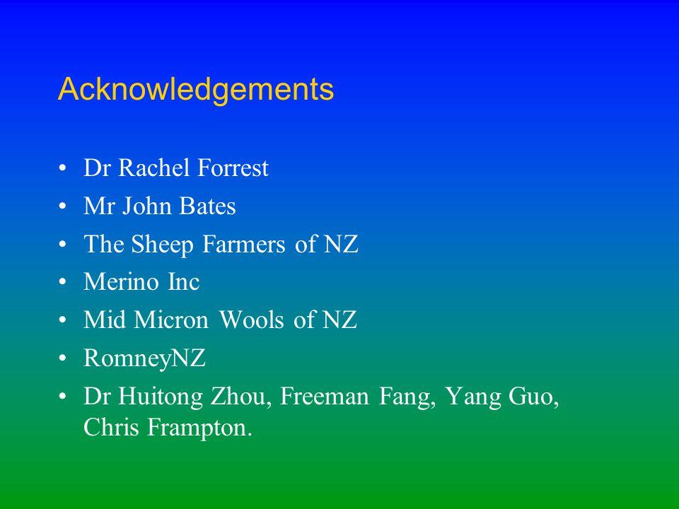 Acknowledgements Dr Rachel Forrest Mr John Bates The Sheep Farmers of NZ Merino Inc Mid Micron Wools of NZ RomneyNZ Dr Huitong Zhou, Freeman Fang, Yang Guo, Chris Frampton.