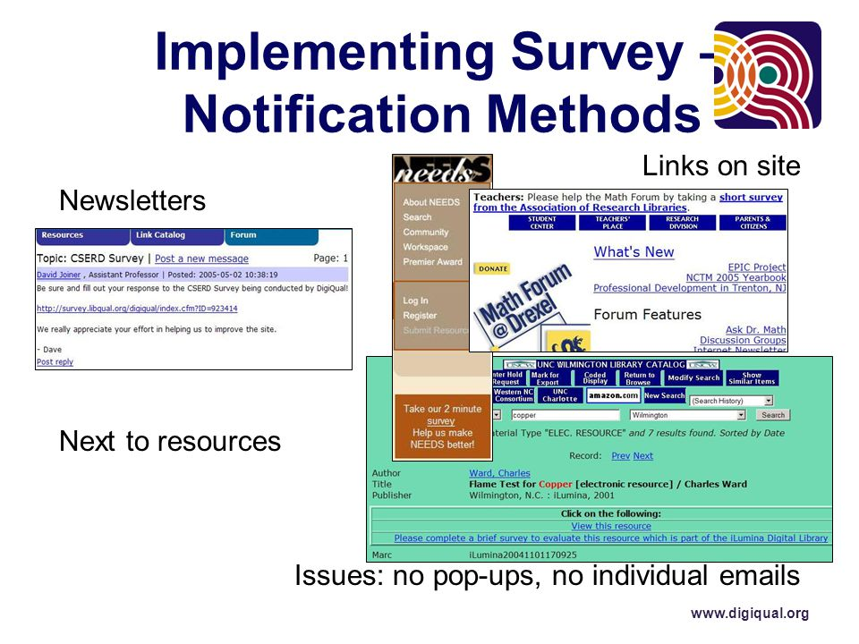 Implementing Survey – Notification Methods Links on site Newsletters Next to resources Issues: no pop-ups, no individual emails www.digiqual.org