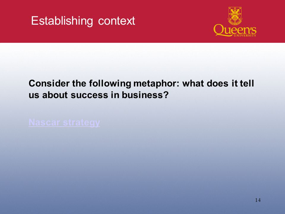 Establishing context 14 Consider the following metaphor: what does it tell us about success in business.
