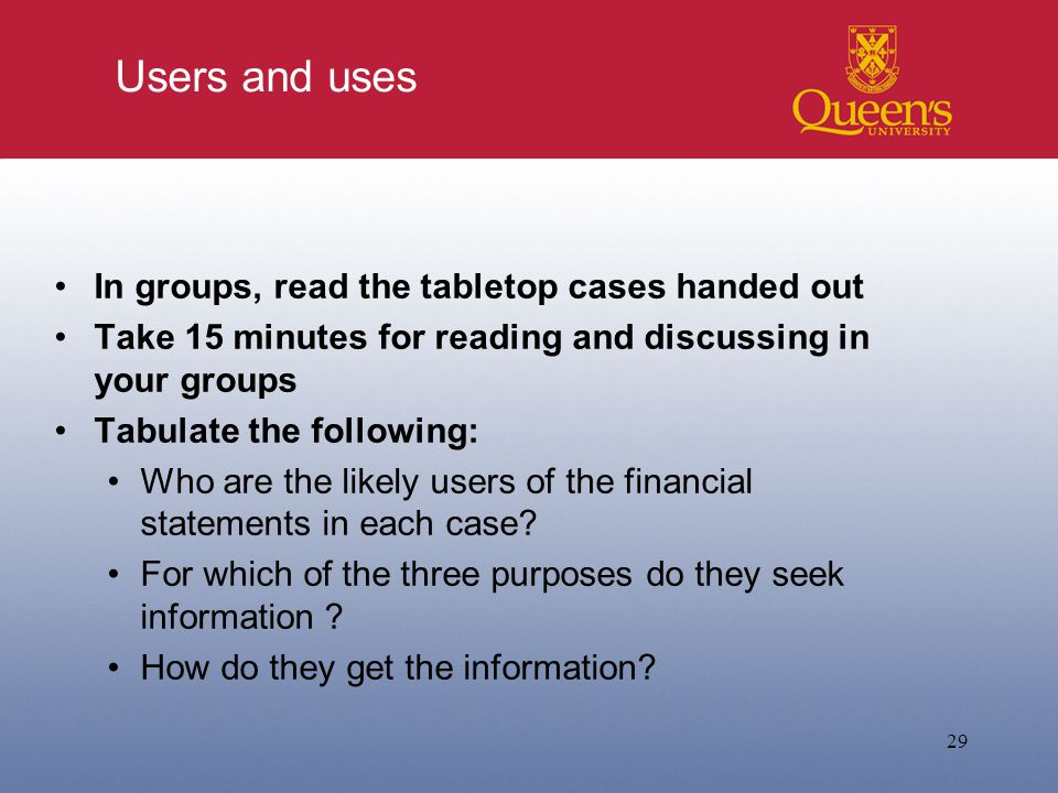 Users and uses In groups, read the tabletop cases handed out Take 15 minutes for reading and discussing in your groups Tabulate the following: Who are the likely users of the financial statements in each case.