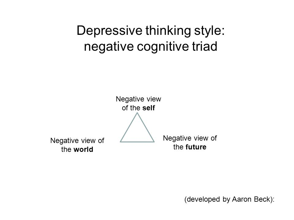 Depressive thinking style: negative cognitive triad Negative view of the future Negative view of the self Negative view of the world (developed by Aaron Beck):