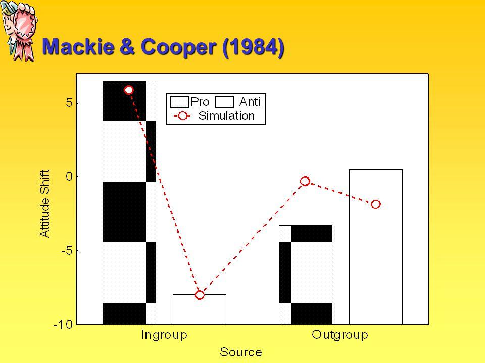 Mackie & Cooper (1984)