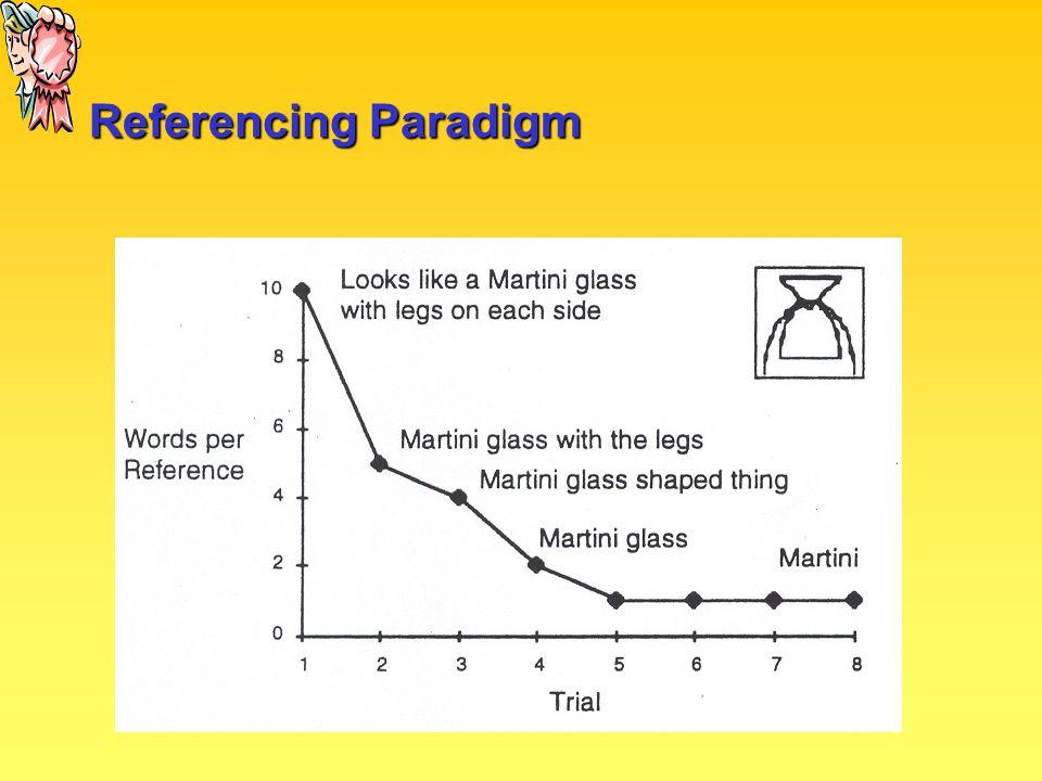 Referencing Paradigm