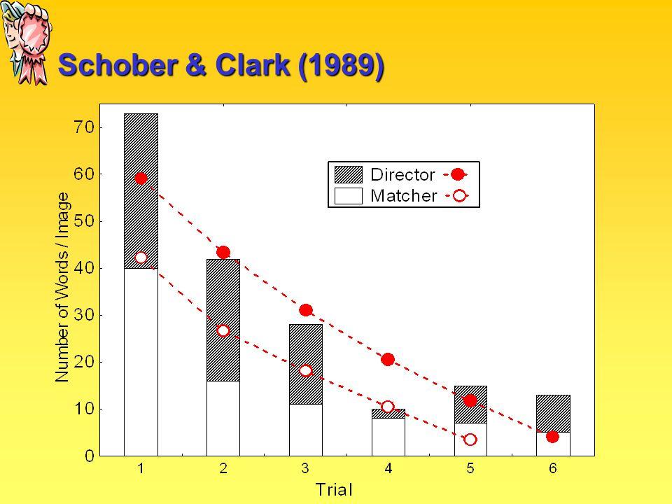 Schober & Clark (1989)