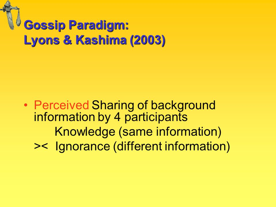 Gossip Paradigm: Lyons & Kashima (2003) Perceived Sharing of background information by 4 participants Knowledge (same information) >< Ignorance (different information)
