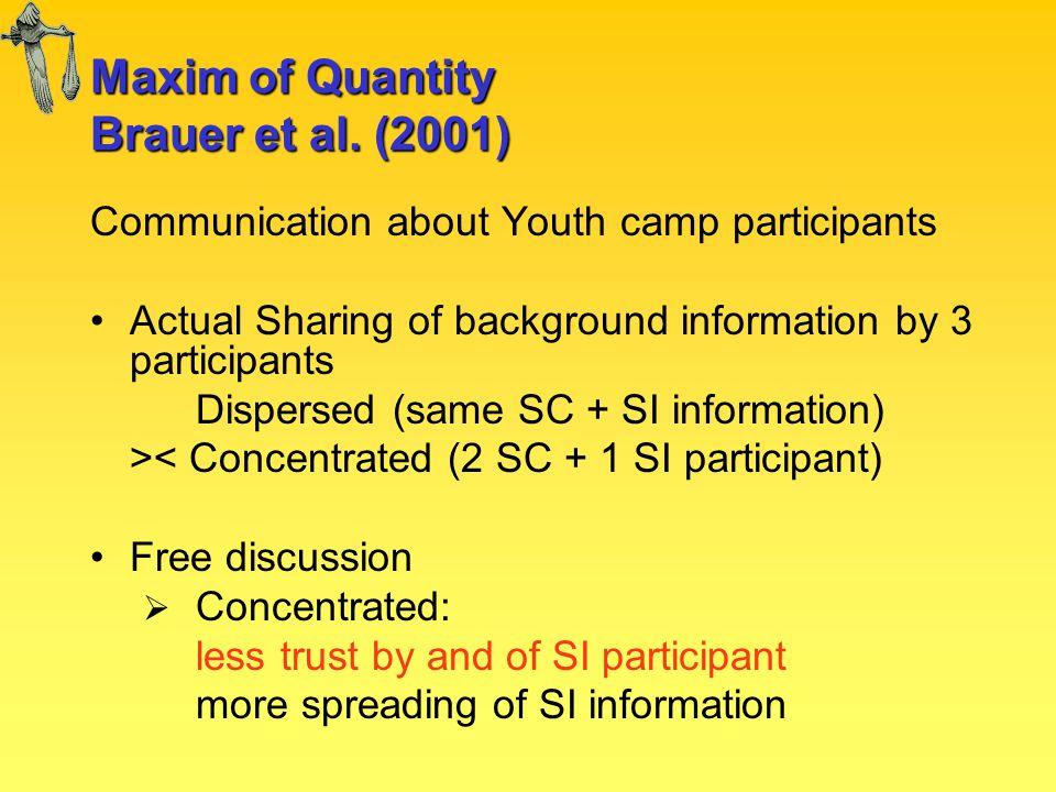Maxim of Quantity Brauer et al.