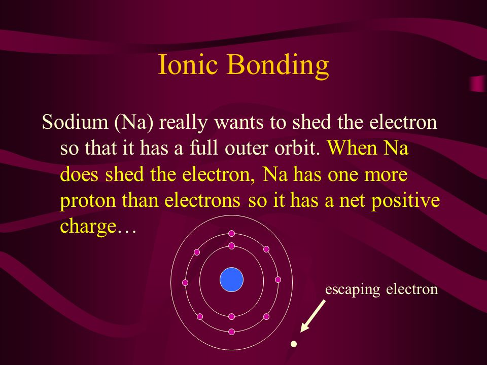 Ionic Bonding Sodium (Na) really wants to shed the electron so that it has a full outer orbit.