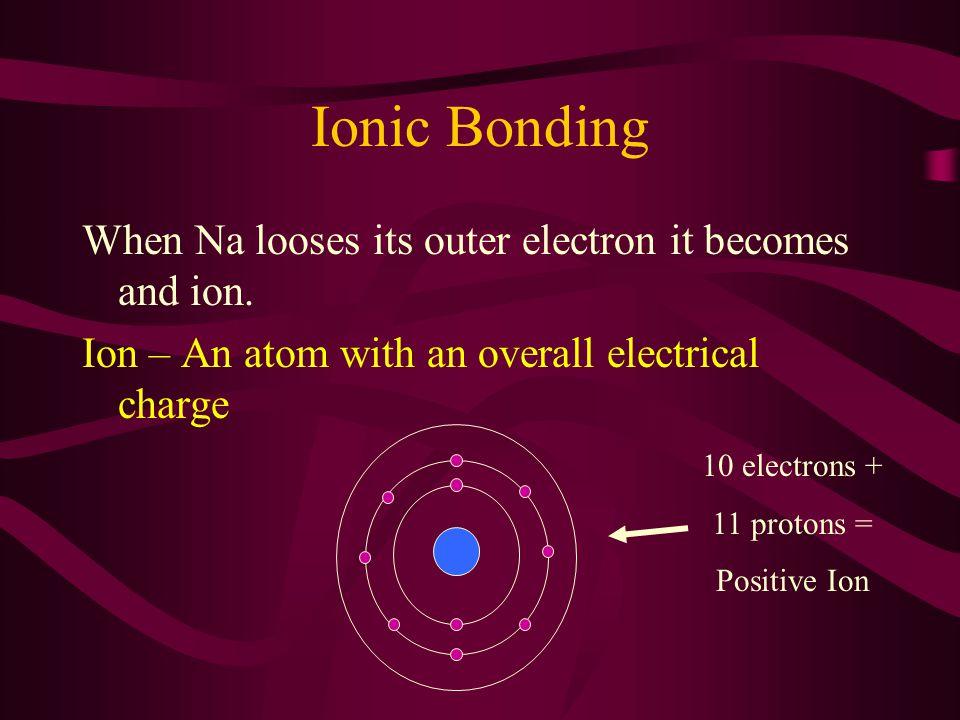 Ionic Bonding Full Circle….. Anybody recognize this –(NH 4 ) 3 PO 4
