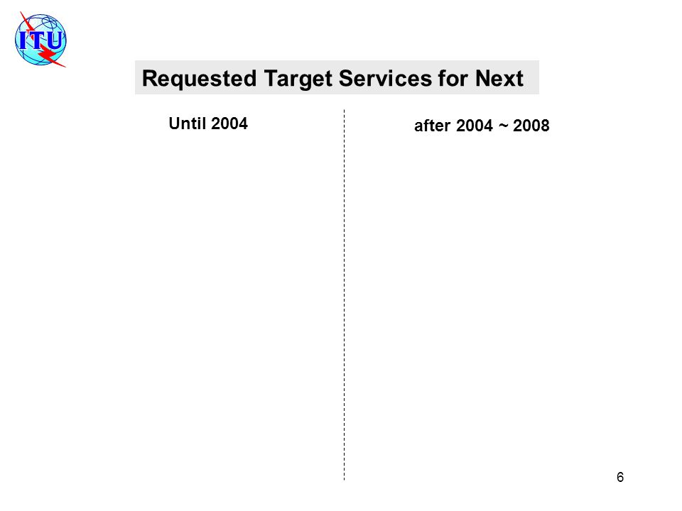 6 Requested Target Services for Next Until 2004 after 2004 ~ 2008