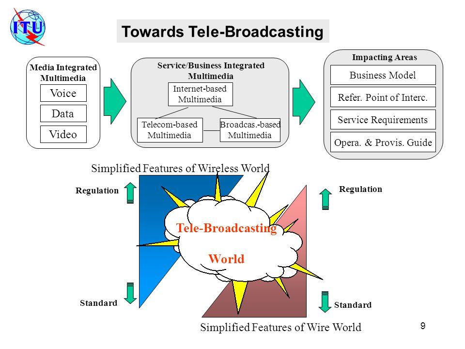 9 Voice Data Video Media Integrated Multimedia Telecom-based Multimedia Broadcas.-based Multimedia Internet-based Multimedia Service/Business Integrated Multimedia Business Model Refer.