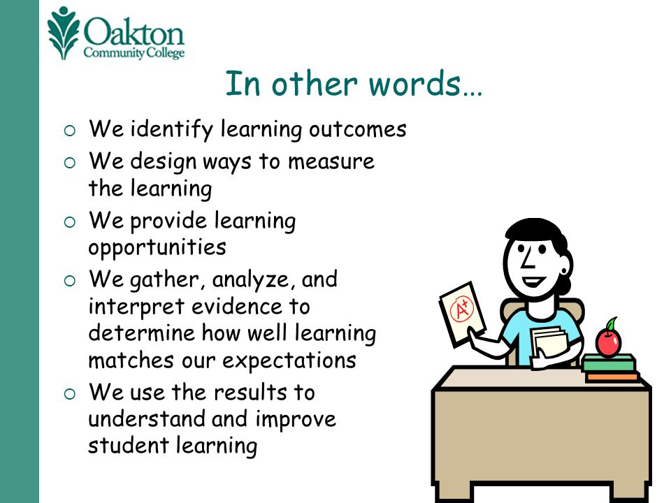 In other words…  We identify learning outcomes  We design ways to measure the learning  We provide learning opportunities  We gather, analyze, and